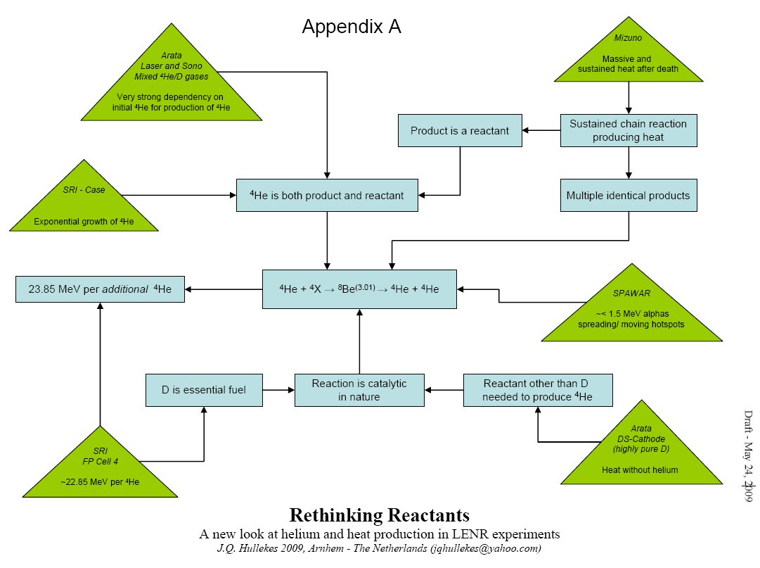 What does an appendix for a term paper look like?