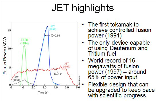 Nick Holloway's 2011 slides. Fusion power output was actually about 2% of total power input.
